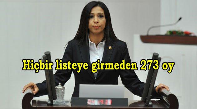 Liste dışında Ama 273 Oy Aldı