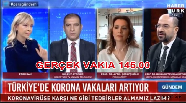 Türkiyede Korona Gerçeği Nedir
