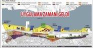 Fener Balat Ayvansaray Projesi gerçeği