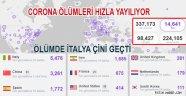 Coronavirüs Türkiyede yaygınlaşıyor